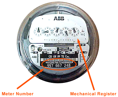 Meter Reading Dials Example One